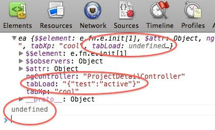 AngularJS Directives with JSON arguments